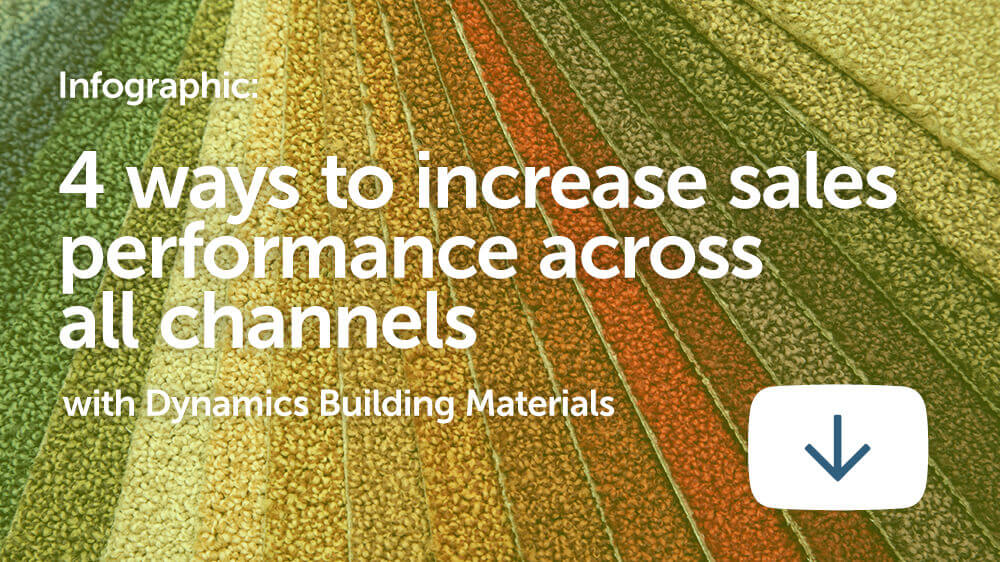 Infographic: 4 ways to increase sales performance across all channels with Dynamics Building Materials